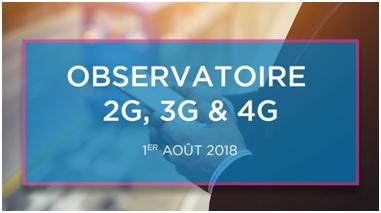 ANFR, observatoire, réseau 4G