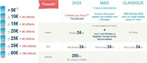 Nouvelles Recharges Carte Prepayee Chez Bouygues Telecom