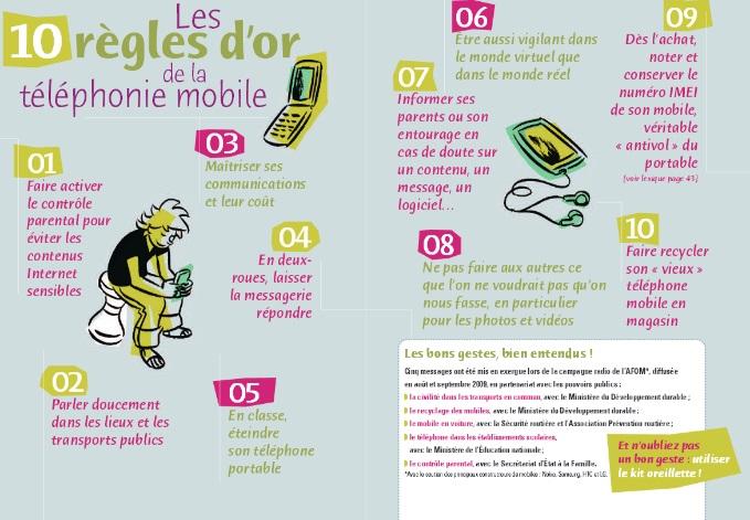 guide pour les parents tout savoir sur le t l phone. Black Bedroom Furniture Sets. Home Design Ideas