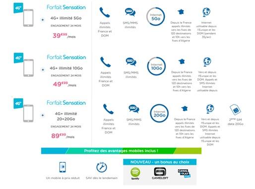 how to start a telecom