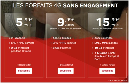 forfait mobile sans engagement des bons plans chez red by sfr bouygues prixtel la poste. Black Bedroom Furniture Sets. Home Design Ideas