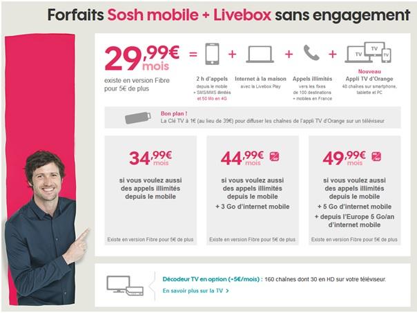 offres livebox et mobile SOSH octobre 2015