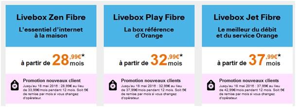 nouvelle livebox 4k orange r ussira t il atteindre l objectif de 500 000 nouveaux clients d. Black Bedroom Furniture Sets. Home Design Ideas
