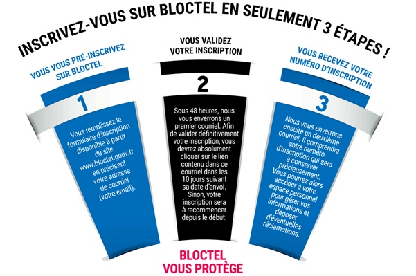 bloctel-protection-demarchage-telephonique