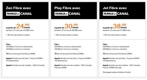 orange les nouvelles offres livebox fibre famille by canal sont d sormais disponibles. Black Bedroom Furniture Sets. Home Design Ideas
