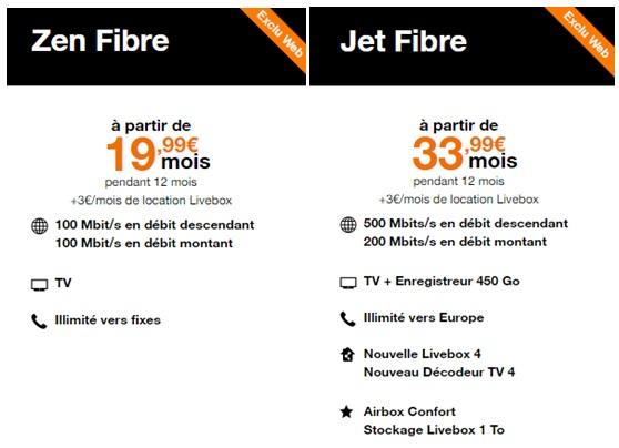 Zen Fibre et Jet Fibre orange