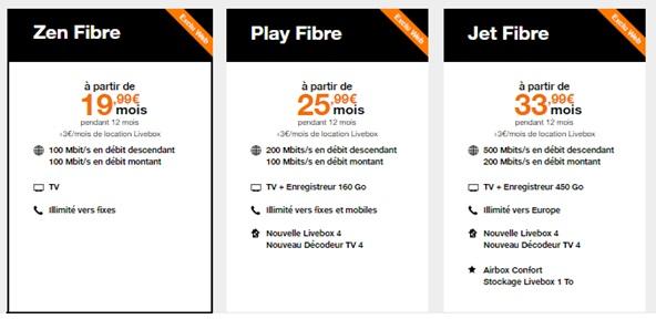 orange-internet-promos