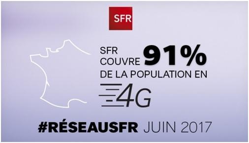 couverture SFR