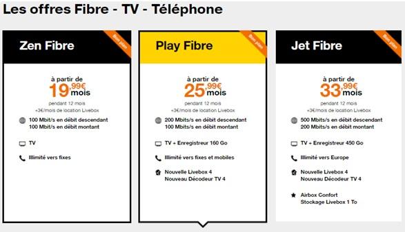 orange-fibre-gamme
