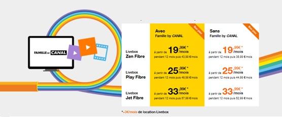 les offres livebox fibre orange avec ou sans le bouquet famille by canal partir de euros. Black Bedroom Furniture Sets. Home Design Ideas