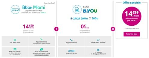 forfait-0euro-bouyguestelecom
