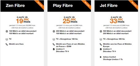orange-internet-fibre