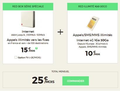 Forfait Mobile Box Internet Un Pack Connecte A 25 Par Mois A