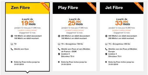 orange-Internet