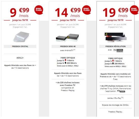 3 offres freebox à prix réduits la première année