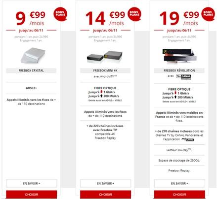 détails des 3 offres freebox en promotion