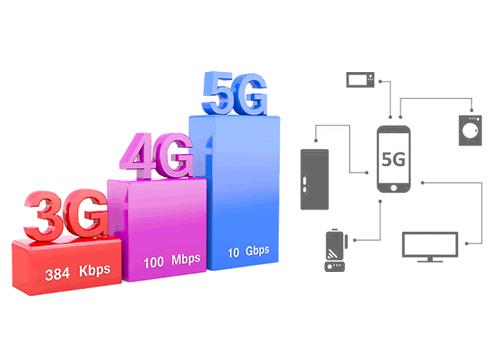 5G : un nouveau réseau pour de nouveaux usages
