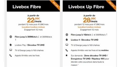 livebox-promos-orange