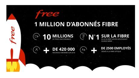 free-abonnes-fibre