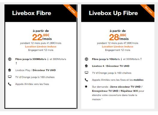 orange-livebox