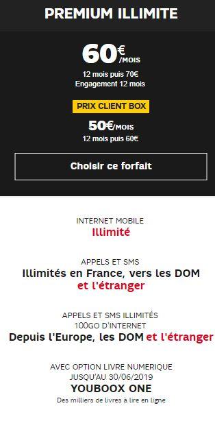 Forfait SFR Premium illimité