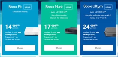 bbox-bouygues-telecom