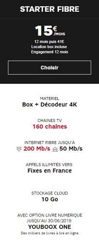 Box Starter Fibre SFR