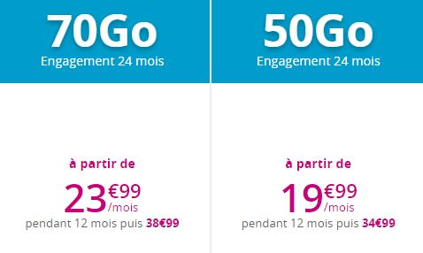 Forfaits Sensation Bouygues Telecom