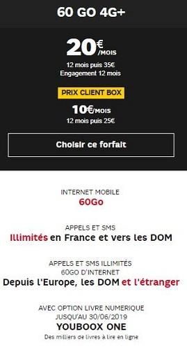 forfait SFR pas cherS