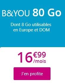 bouygues-telecom-80go