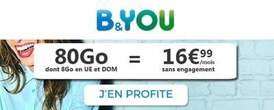 forfait-b&you-80go