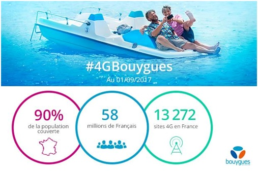 bouygues telecom, couverture mobile, 4G