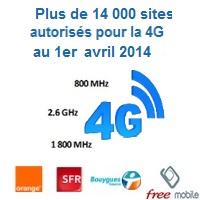 couverture-4g-le-leader-bouygues-telecom-est-suivi-de-pres-par-orange