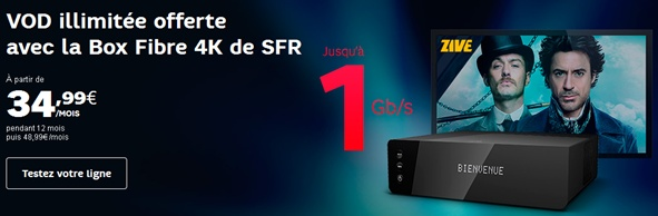 SFR, Box Power, Fibre