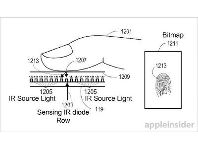 l-iphone-8-pourrait-integrer-un-capteur-d-empreintes-digitales-sur-l-ecran