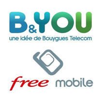 forfait mobile b&you free mobile