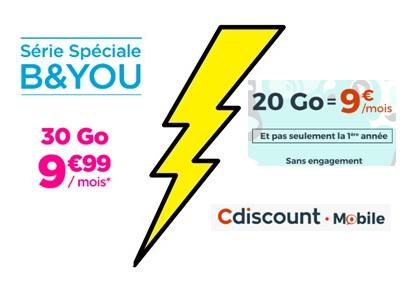 Qui de B&You ou Cdiscount Mobile propose le meilleur forfait en promo aujourd'hui ?