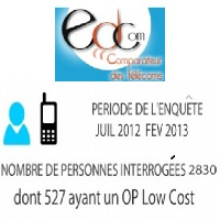 etude edom operateur low cost