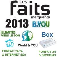 Retro 2013 : les événements chez B&You en 5 dates clés