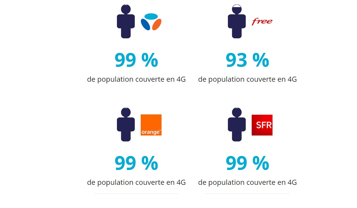 reseau 4g visuel arcep new deal mobile
