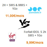 Battle entre le forfait 2H avec 1Go d'internet de Virgin Mobile et Joe Mobile !