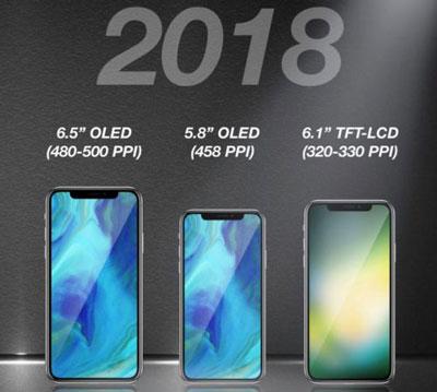 Ming Chi Kuo revoit à la baisse son estimation des ventes d'iPhone X