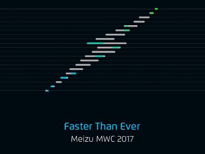 meizu-devoile-sur-twitter-le-visuel-et-la-date-de-sa-conference-de-presse-au-mwc-2017