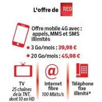 du-nouveau-chez-sfr-une-offre-red-internet-et-mobile-avec-3go-ou-20go-en-4g-a-partir-de-39-98
