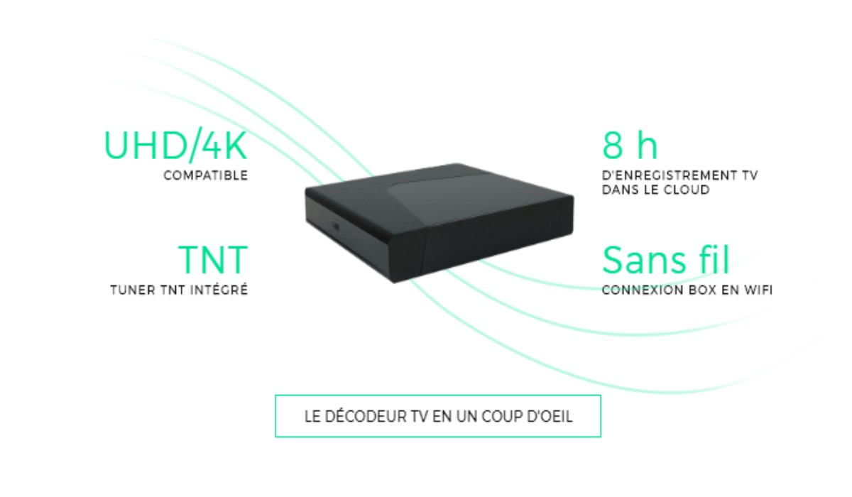 visuel decodeur TV red by sfr