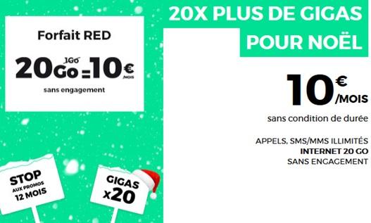 RED revient avec sa promo 20 Go pour 10 €