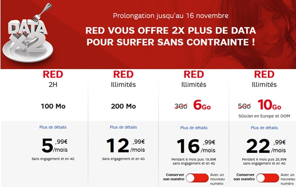 red-by-sfr-les-journees-datavores-prolongees