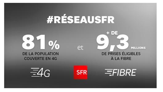 Des déploiements records en 2016 — Réseaux SFR