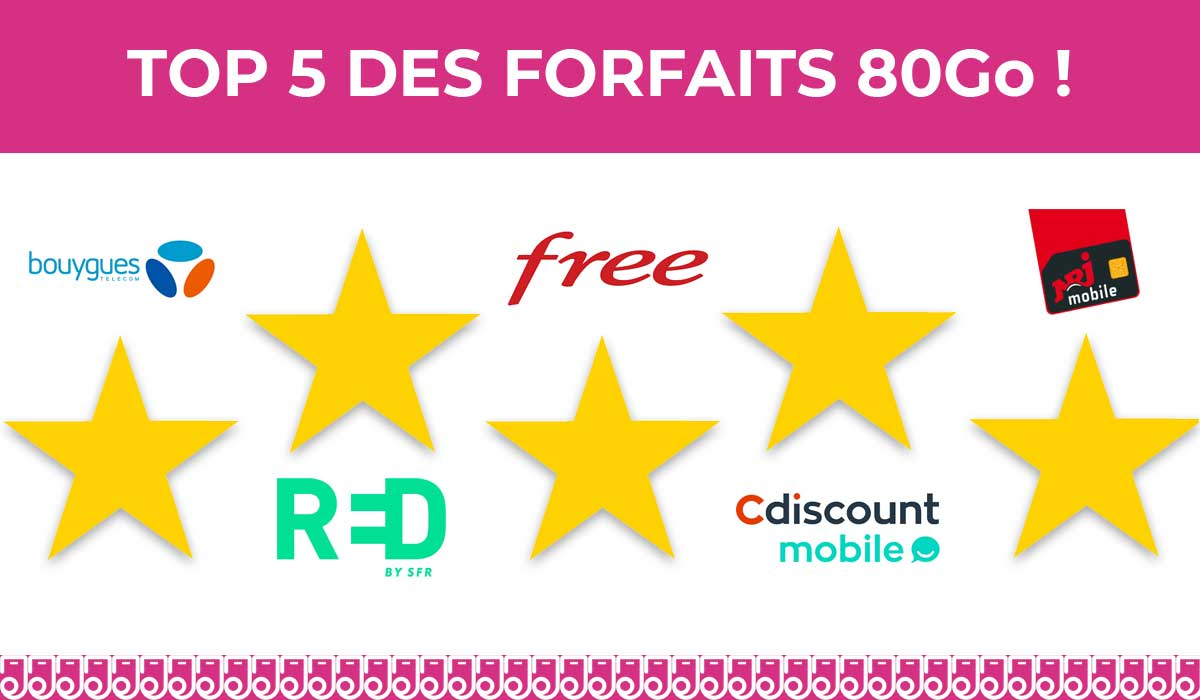 top forfait mobile 80Go