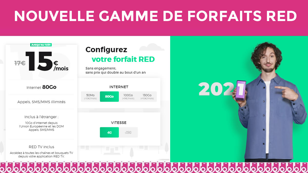 forfaits red by sfr janvier 2021